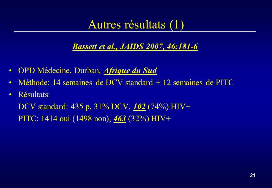 21 Autres résultats (1) Bassett et al., JAIDS 2007, 46:181-6 OPD Médecine, Durban, Afrique du Sud Méthode: 14 semaines de DCV standard + 12 semaines de PITC Résultats: DCV standard: 435 p, 31% DCV, 102 (74%) HIV+ PITC: 1414 oui (1498 non), 463 (32%) HIV+