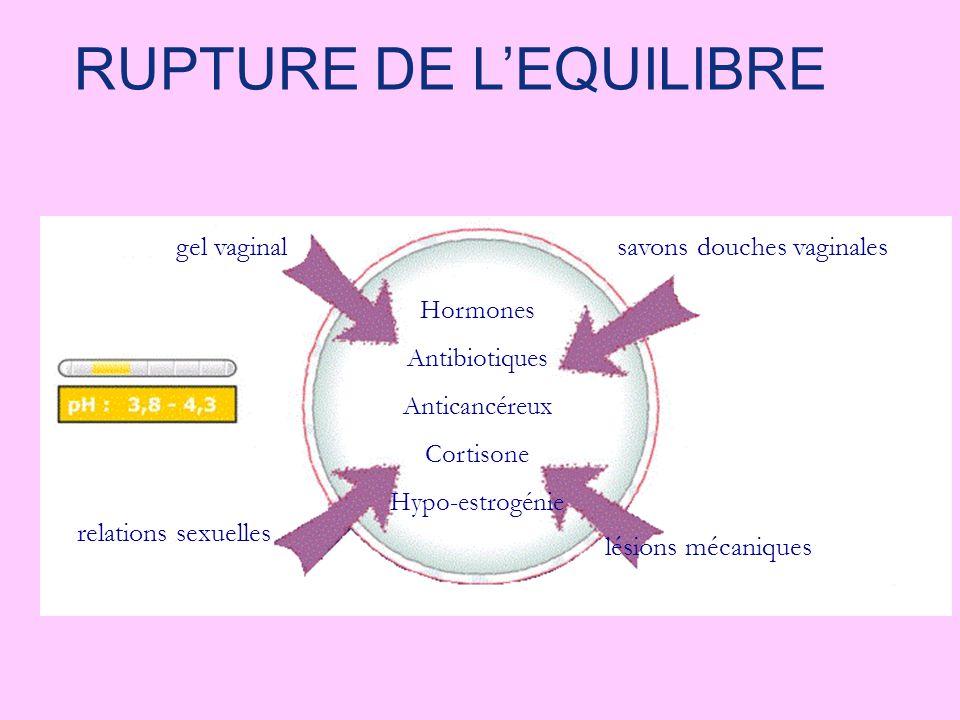 gel vaginalsavons douches vaginales relations sexuelles lésions mécaniques RUPTURE DE LEQUILIBRE Hormones Antibiotiques Anticancéreux Cortisone Hypo-e