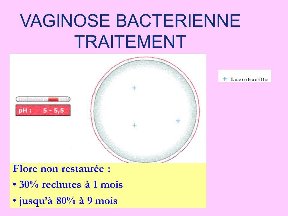 Flore non restaurée : 30% rechutes à 1 mois jusquà 80% à 9 mois VAGINOSE BACTERIENNE TRAITEMENT