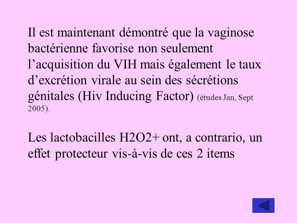 Il est maintenant démontré que la vaginose bactérienne favorise non seulement lacquisition du VIH mais également le taux dexcrétion virale au sein des