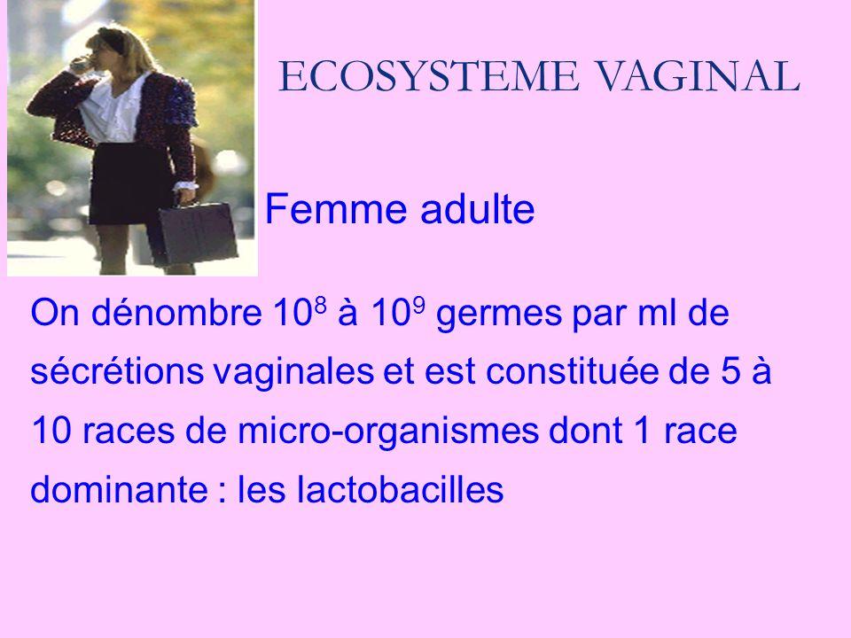 gel vaginalsavons douches vaginales relations sexuelles lésions mécaniques RUPTURE DE LEQUILIBRE Hormones Antibiotiques Anticancéreux Cortisone Hypo-estrogénie