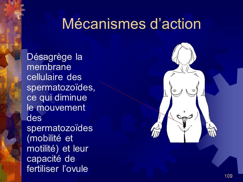 109 Mécanismes daction Désagrège la membrane cellulaire des spermatozoïdes, ce qui diminue le mouvement des spermatozoïdes (mobilité et motilité) et l