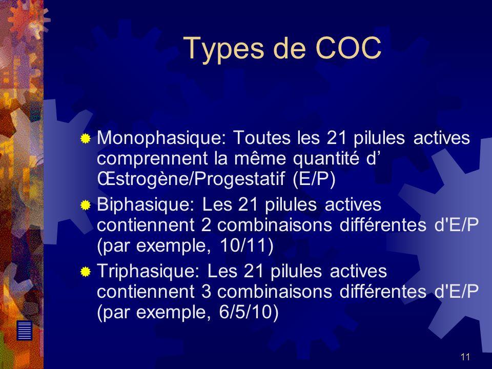 11 Types de COC Monophasique: Toutes les 21 pilules actives comprennent la même quantité d Œstrogène/Progestatif (E/P) Biphasique: Les 21 pilules acti