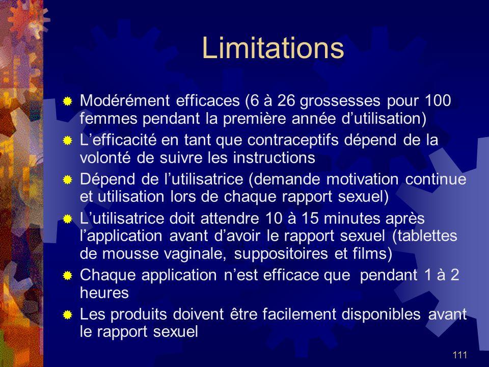 111 Limitations Modérément efficaces (6 à 26 grossesses pour 100 femmes pendant la première année dutilisation) Lefficacité en tant que contraceptifs
