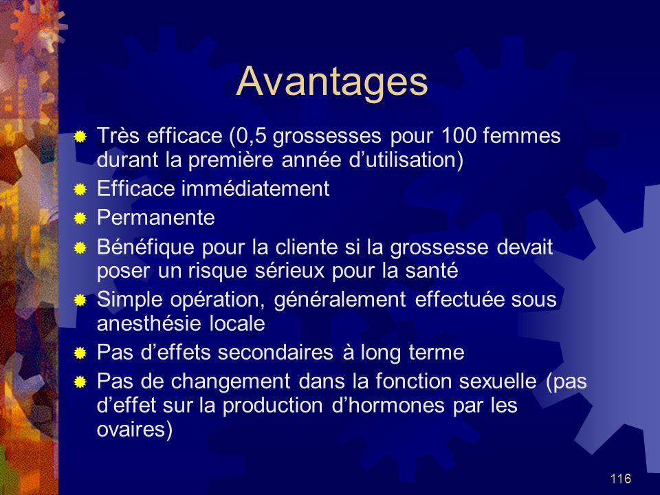116 Avantages Très efficace (0,5 grossesses pour 100 femmes durant la première année dutilisation) Efficace immédiatement Permanente Bénéfique pour la