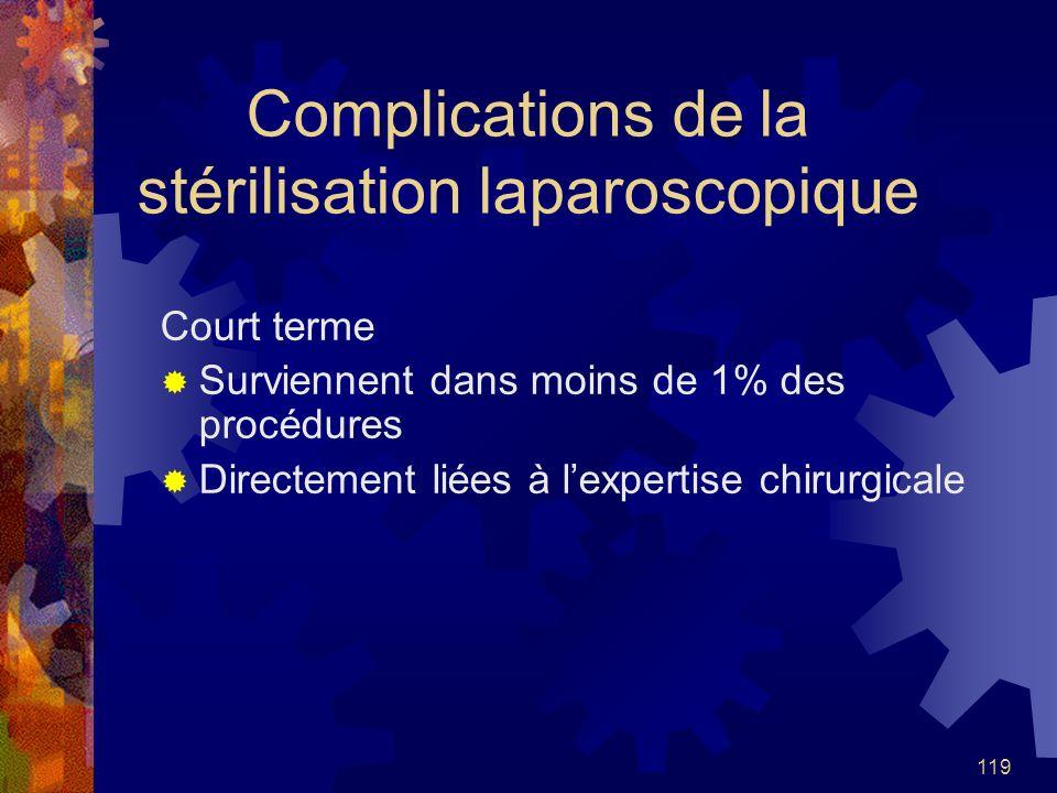 119 Complications de la stérilisation laparoscopique Court terme Surviennent dans moins de 1% des procédures Directement liées à lexpertise chirurgica