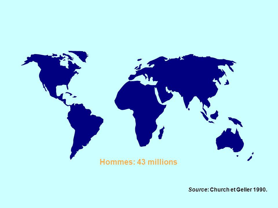 Source: Church et Geller 1990. Hommes: 43 millions
