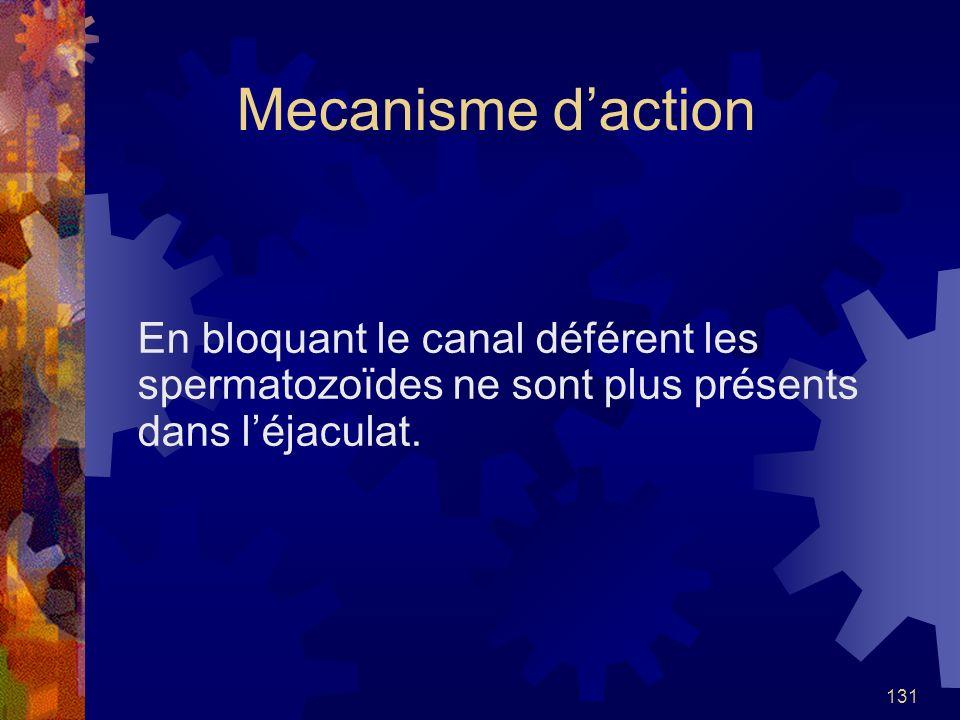 131 Mecanisme daction En bloquant le canal déférent les spermatozoïdes ne sont plus présents dans léjaculat.