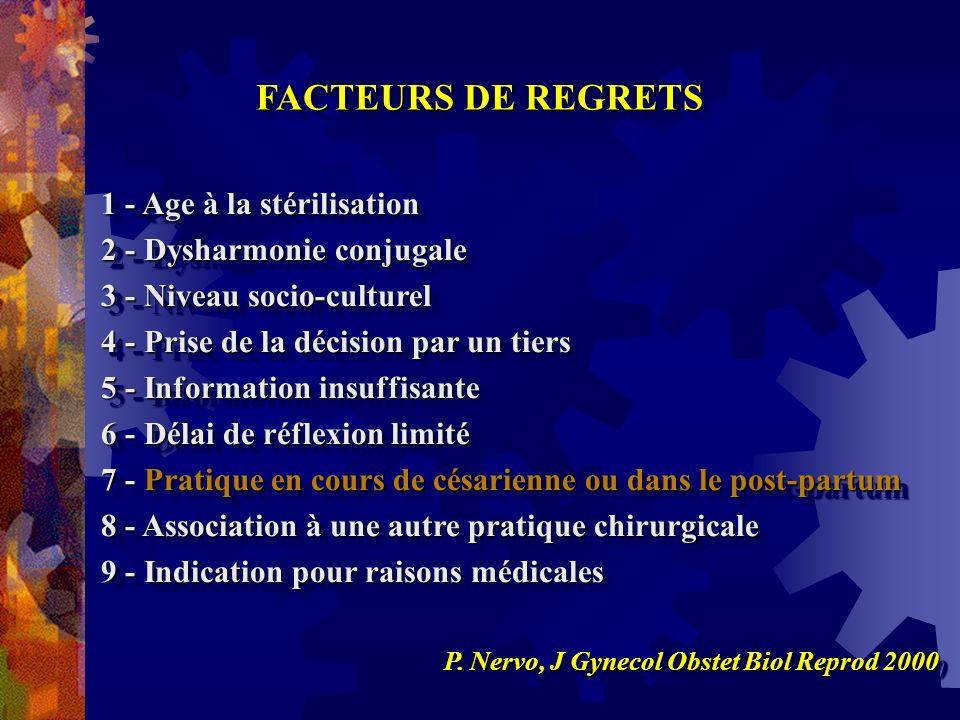 FACTEURS DE REGRETS P. Nervo, J Gynecol Obstet Biol Reprod 2000 1 - Age à la stérilisation 2 - Dysharmonie conjugale 3 - Niveau socio-culturel 4 - Pri