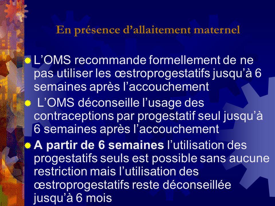 LOMS recommande formellement de ne pas utiliser les œstroprogestatifs jusquà 6 semaines après laccouchement LOMS déconseille lusage des contraceptions