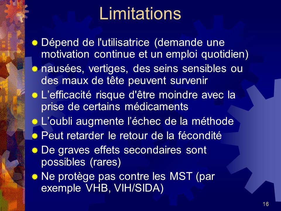 16 Limitations Dépend de l'utilisatrice (demande une motivation continue et un emploi quotidien) nausées, vertiges, des seins sensibles ou des maux de