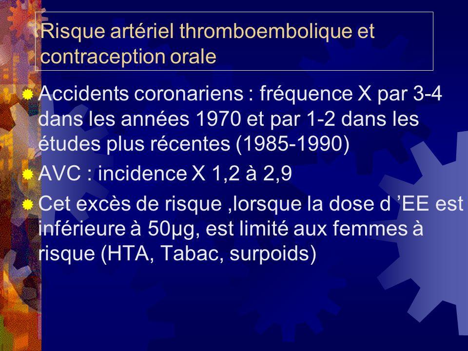 Risque artériel thromboembolique et contraception orale Accidents coronariens : fréquence X par 3-4 dans les années 1970 et par 1-2 dans les études pl