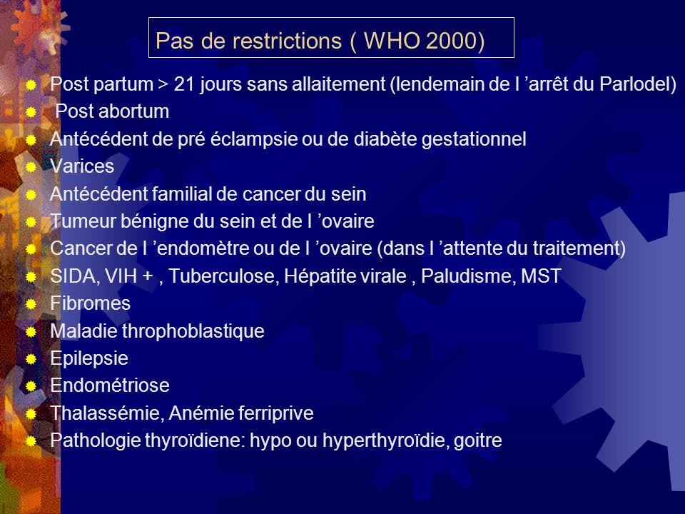 Pas de restrictions ( WHO 2000) Post partum > 21 jours sans allaitement (lendemain de l arrêt du Parlodel) Post abortum Antécédent de pré éclampsie ou