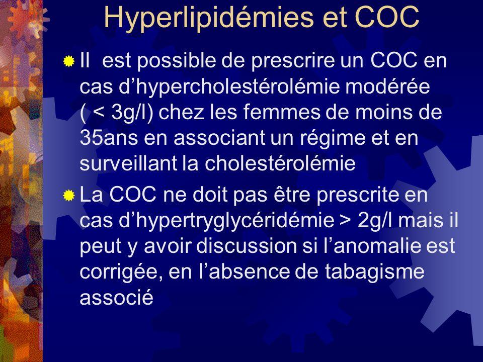 Hyperlipidémies et COC Il est possible de prescrire un COC en cas dhypercholestérolémie modérée ( < 3g/l) chez les femmes de moins de 35ans en associa