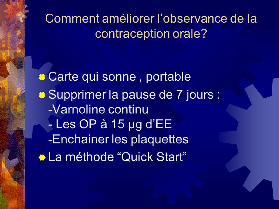 Comment améliorer lobservance de la contraception orale? Carte qui sonne, portable Supprimer la pause de 7 jours : -Varnoline continu - Les OP à 15 μg