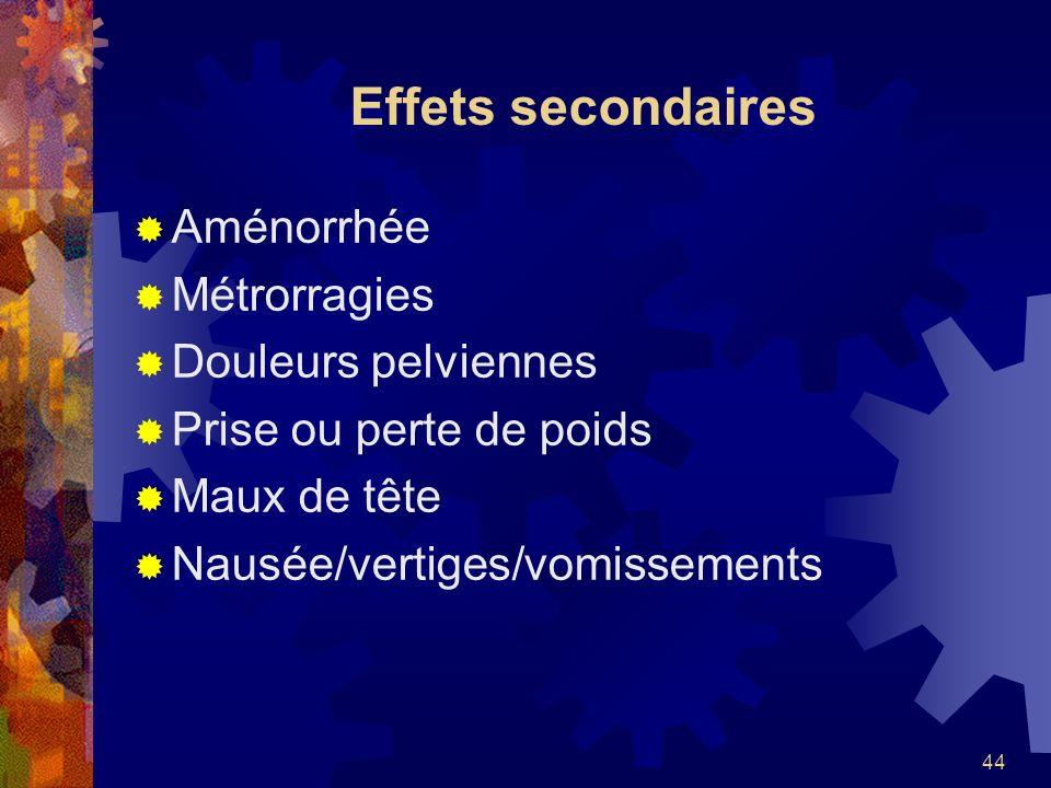 44 Effets secondaires Aménorrhée Métrorragies Douleurs pelviennes Prise ou perte de poids Maux de tête Nausée/vertiges/vomissements
