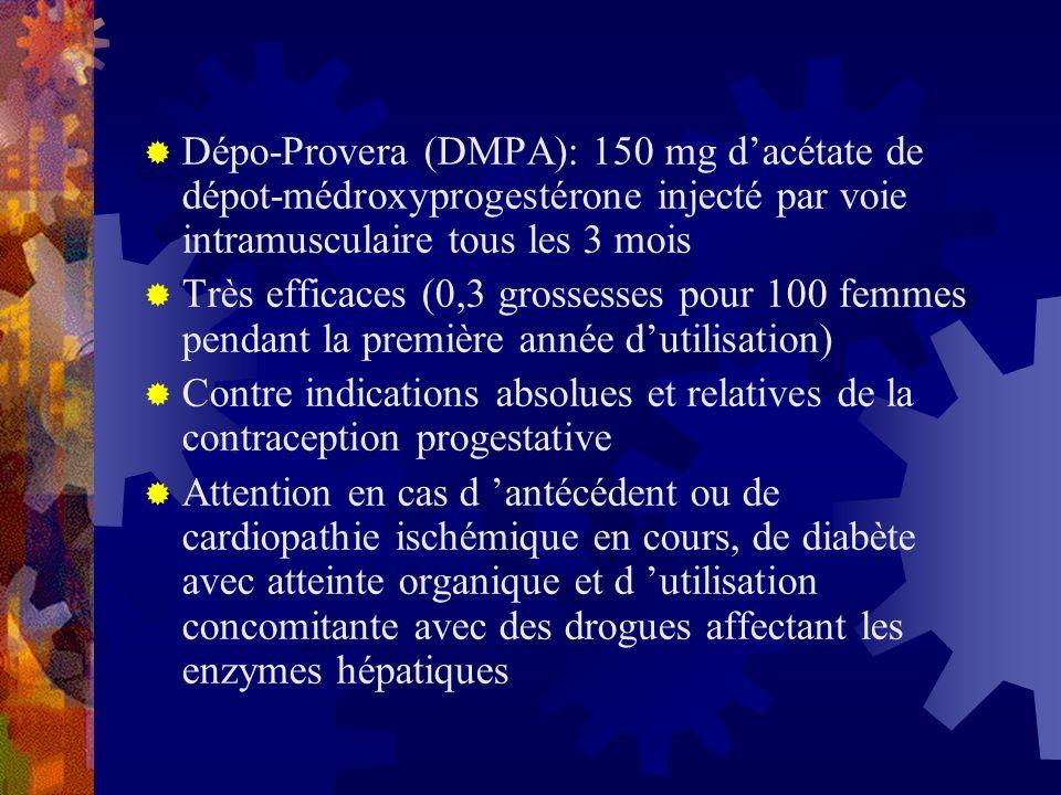 Dépo-Provera (DMPA): 150 mg dacétate de dépot-médroxyprogestérone injecté par voie intramusculaire tous les 3 mois Très efficaces (0,3 grossesses pour