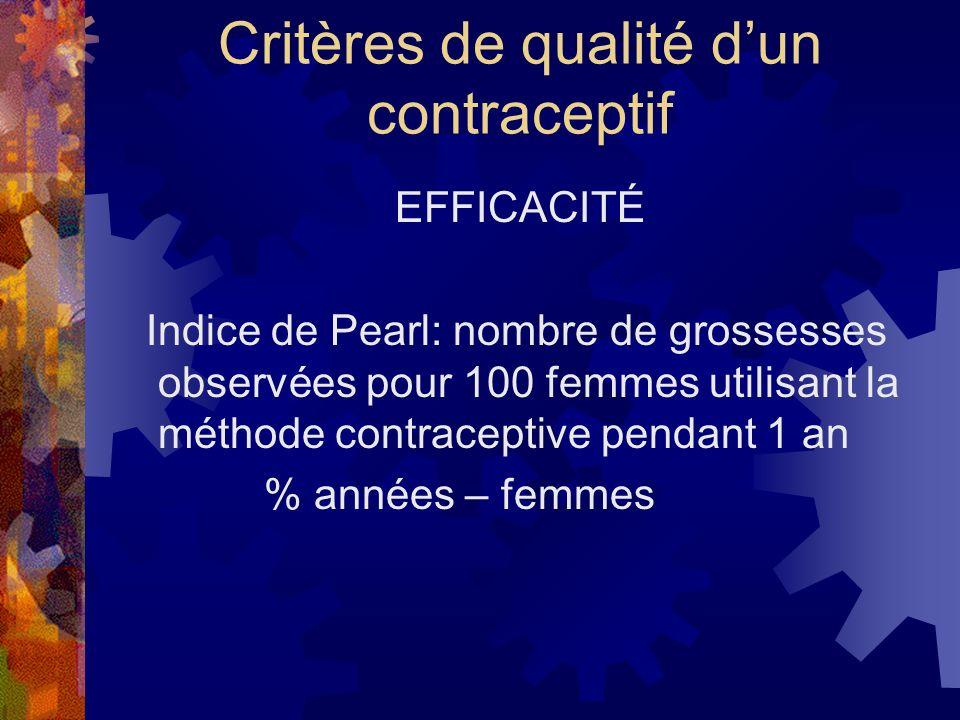 Critères de qualité dun contraceptif EFFICACITÉ Indice de Pearl: nombre de grossesses observées pour 100 femmes utilisant la méthode contraceptive pen