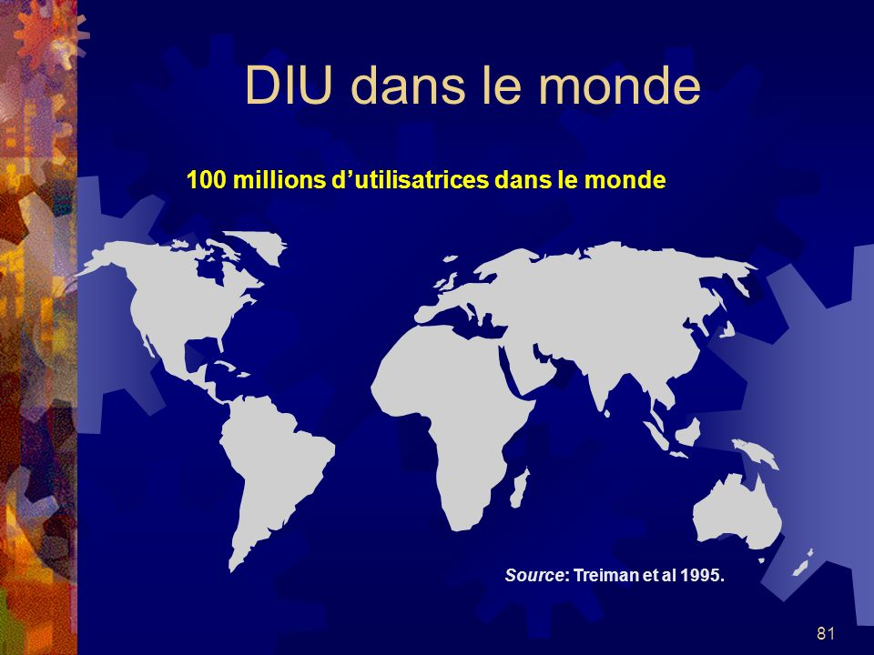 81 DIU dans le monde Source: Treiman et al 1995. 100 millions dutilisatrices dans le monde