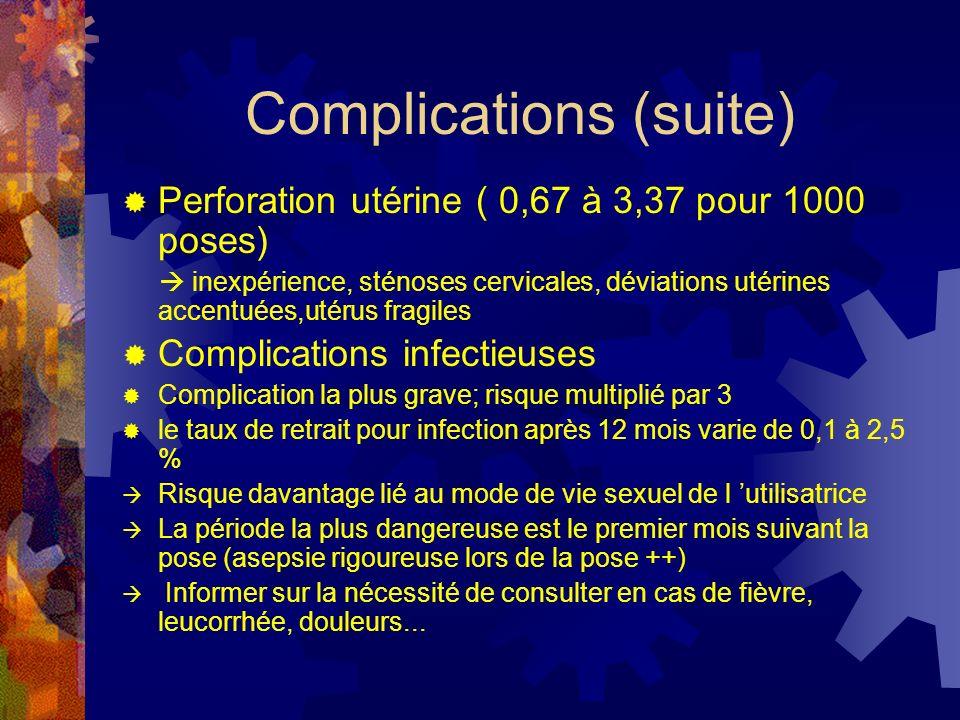 Complications (suite) Perforation utérine ( 0,67 à 3,37 pour 1000 poses) inexpérience, sténoses cervicales, déviations utérines accentuées,utérus frag