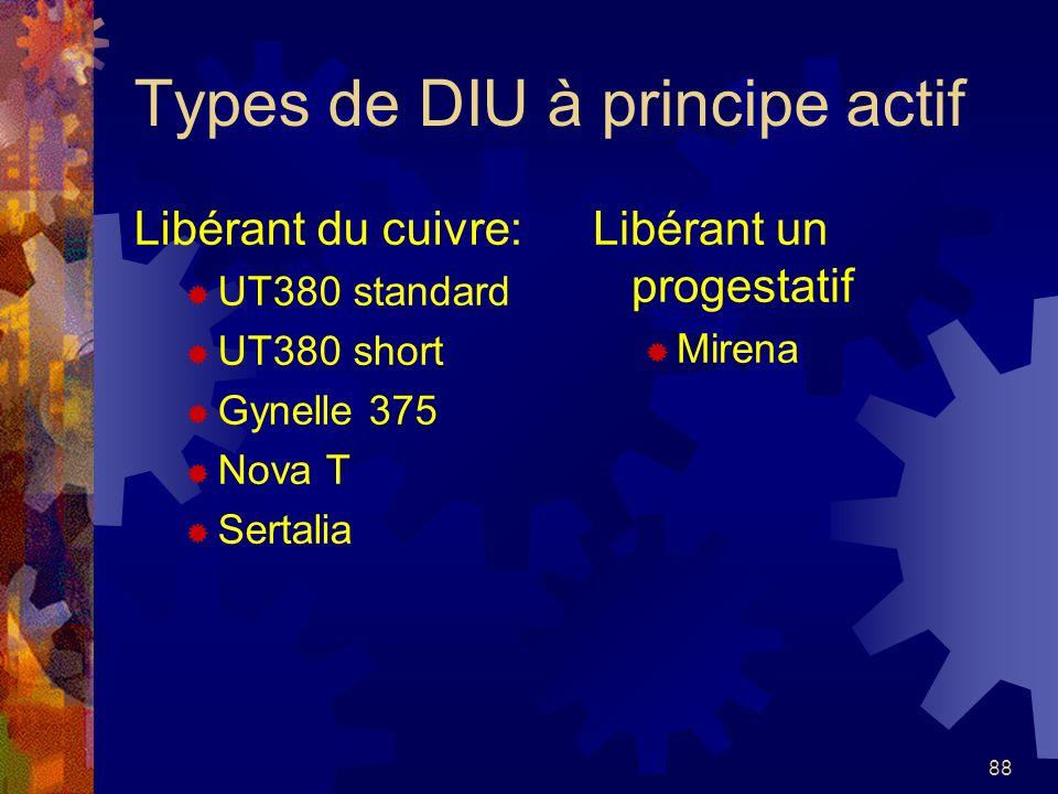 88 Types de DIU à principe actif Libérant du cuivre: UT380 standard UT380 short Gynelle 375 Nova T Sertalia Libérant un progestatif Mirena
