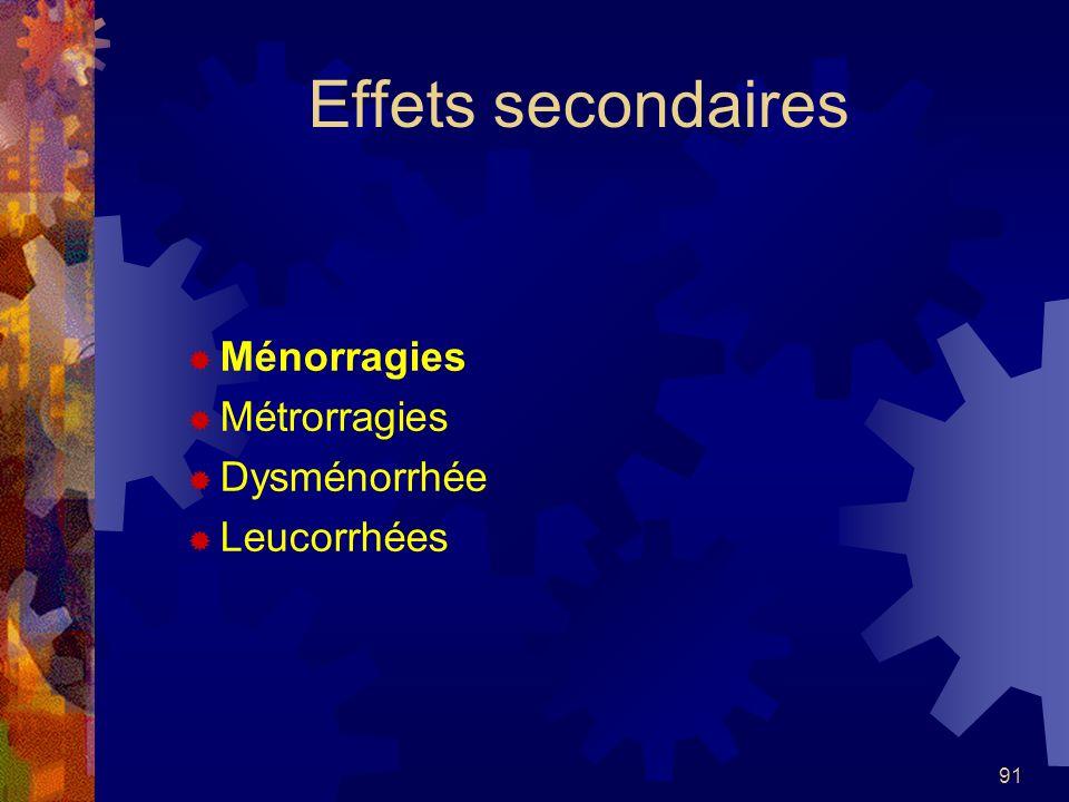 91 Effets secondaires Ménorragies Métrorragies Dysménorrhée Leucorrhées