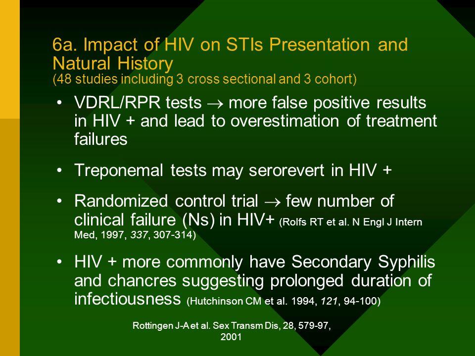 Rottingen J-A et al. Sex Transm Dis, 28, 579-97, 2001 6a. Impact of HIV on STIs Presentation and Natural History (48 studies including 3 cross section