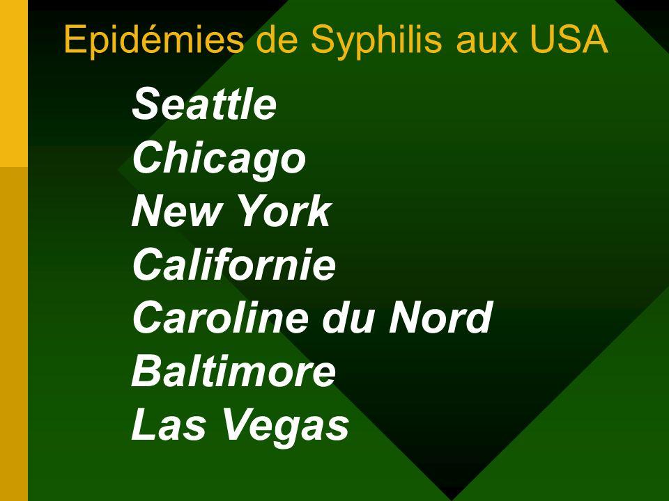 Seattle Chicago New York Californie Caroline du Nord Baltimore Las Vegas Epidémies de Syphilis aux USA