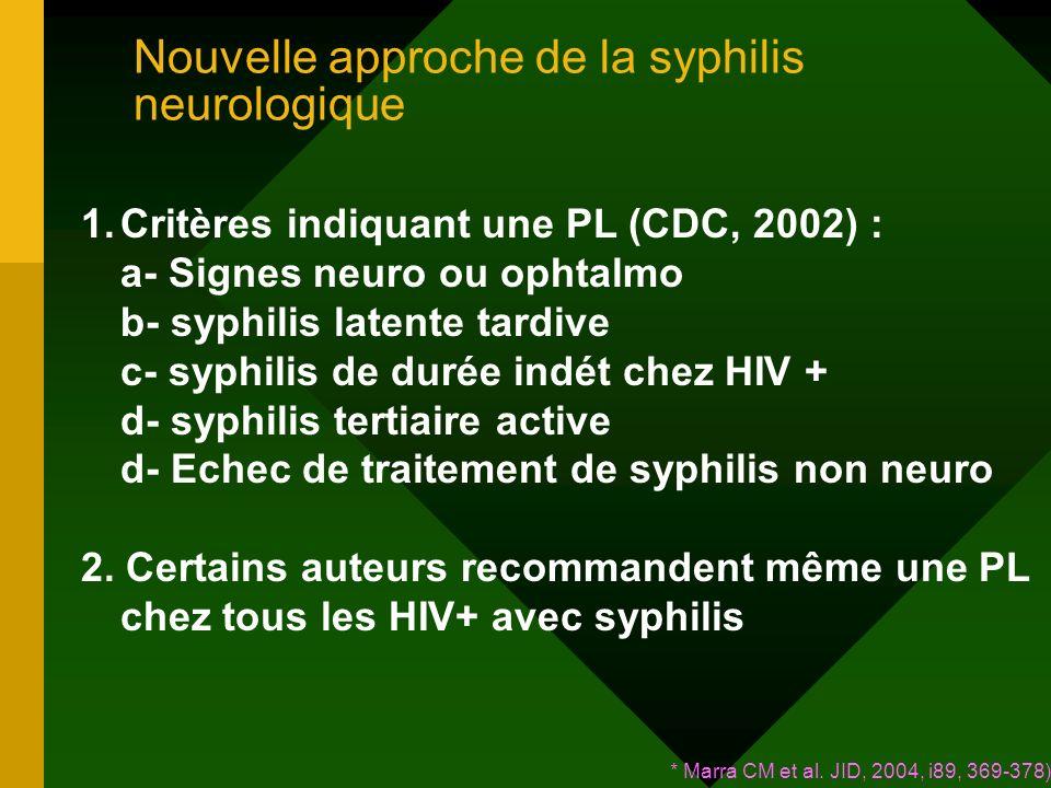 Nouvelle approche de la syphilis neurologique 1.Critères indiquant une PL (CDC, 2002) : a- Signes neuro ou ophtalmo b- syphilis latente tardive c- syp