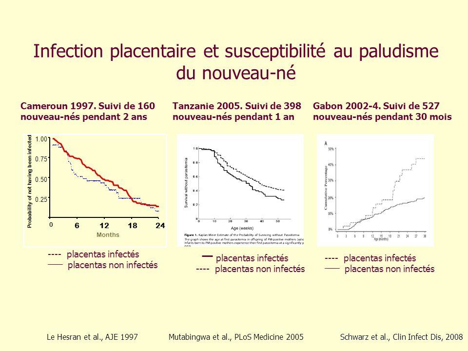 Infection placentaire et susceptibilité au paludisme du nouveau-né Cameroun 1997. Suivi de 160 nouveau-nés pendant 2 ans Tanzanie 2005. Suivi de 398 n