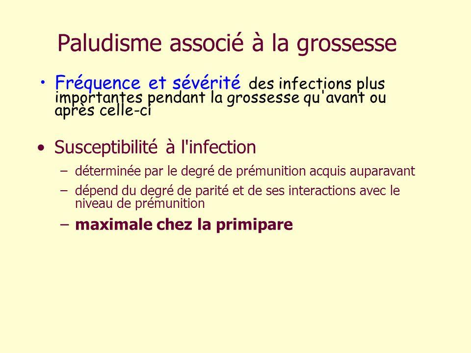 Paludisme associé à la grossesse Susceptibilité à l'infection –déterminée par le degré de prémunition acquis auparavant –dépend du degré de parité et