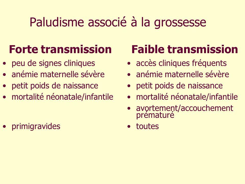 Paludisme associé à la grossesse Forte transmission peu de signes cliniques anémie maternelle sévère petit poids de naissance mortalité néonatale/infa