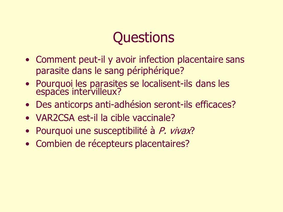 Questions Comment peut-il y avoir infection placentaire sans parasite dans le sang périphérique? Pourquoi les parasites se localisent-ils dans les esp