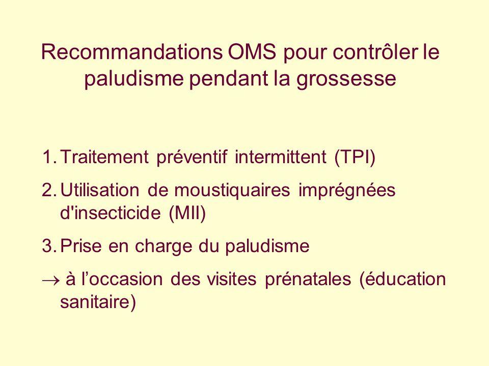 Recommandations OMS pour contrôler le paludisme pendant la grossesse 1.Traitement préventif intermittent (TPI) 2.Utilisation de moustiquaires imprégné