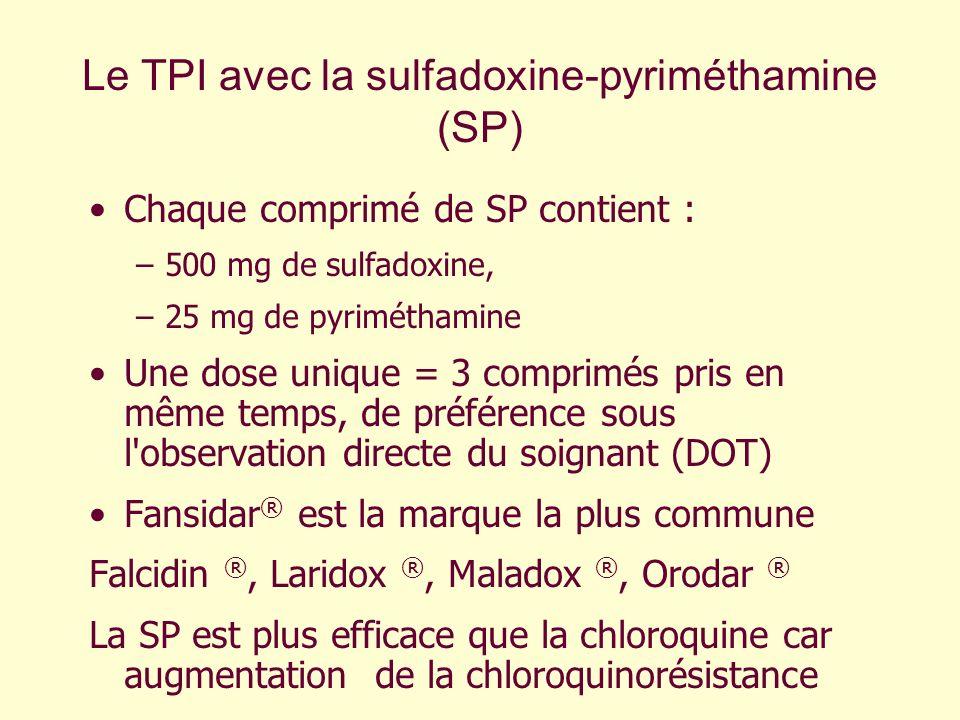 Le TPI avec la sulfadoxine-pyriméthamine (SP) Chaque comprimé de SP contient : –500 mg de sulfadoxine, –25 mg de pyriméthamine Une dose unique = 3 com