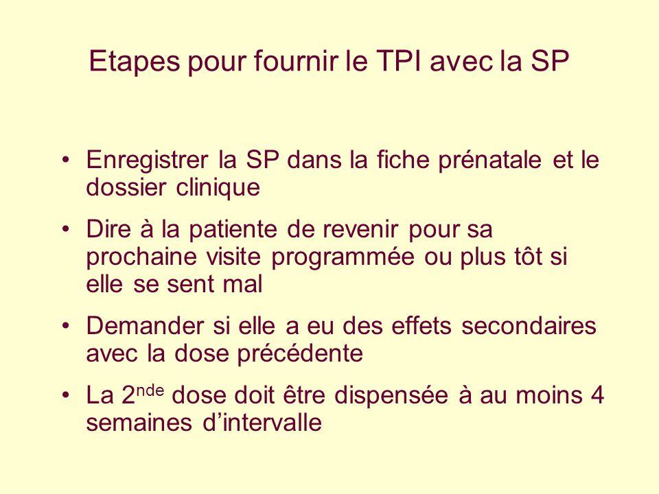 Etapes pour fournir le TPI avec la SP Enregistrer la SP dans la fiche prénatale et le dossier clinique Dire à la patiente de revenir pour sa prochaine