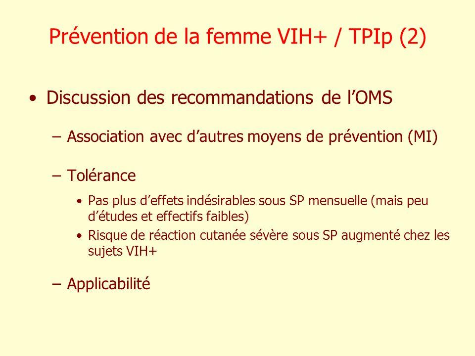 Prévention de la femme VIH+ / TPIp (2) Discussion des recommandations de lOMS –Association avec dautres moyens de prévention (MI) –Tolérance Pas plus