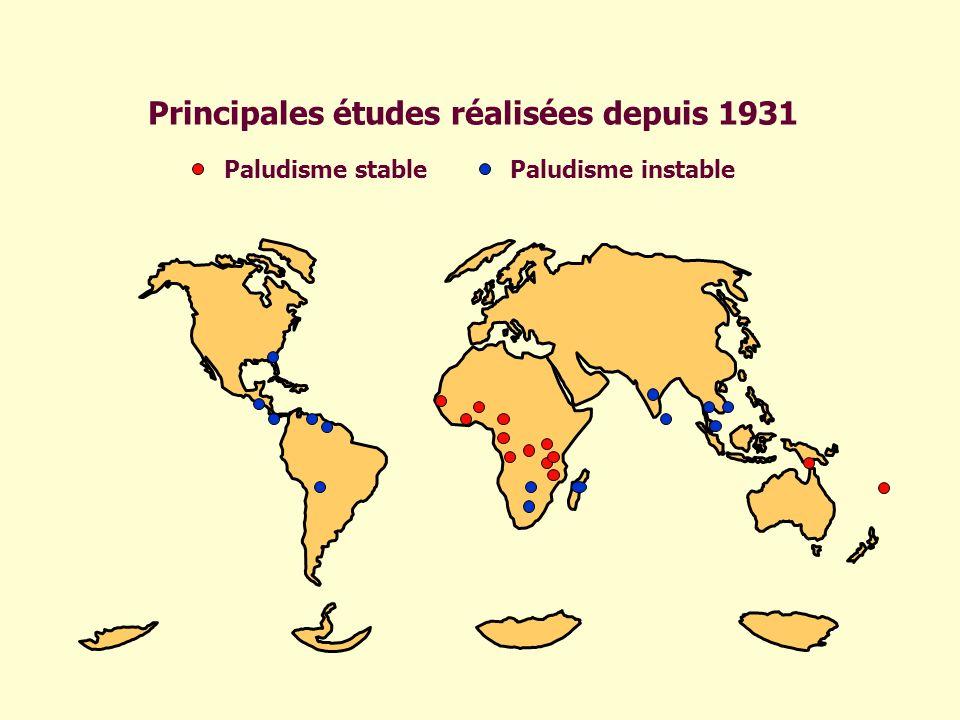 Principales études réalisées depuis 1931 Paludisme stablePaludisme instable
