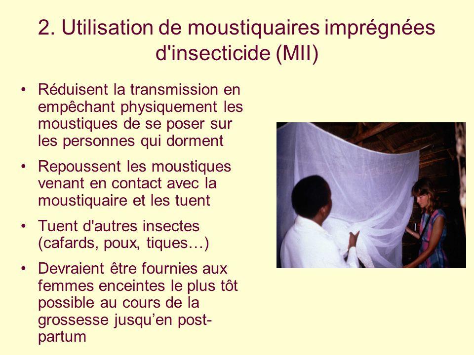 2. Utilisation de moustiquaires imprégnées d'insecticide (MII) Réduisent la transmission en empêchant physiquement les moustiques de se poser sur les