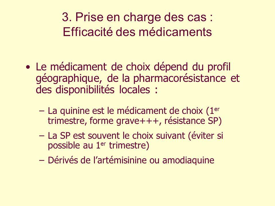 3. Prise en charge des cas : Efficacité des médicaments Le médicament de choix dépend du profil géographique, de la pharmacorésistance et des disponib