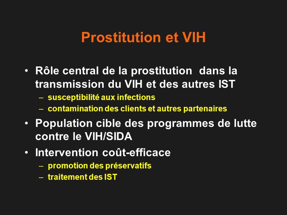 Cas particulier du Sénégal Prévalence du VIH faible et stable (~ 1 %) –facteurs virologiques .