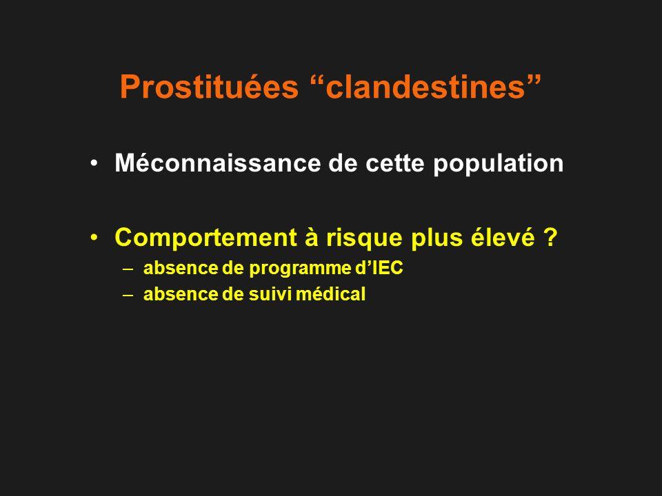 Etude PROCLAN Prévention de linfection par le VIH et des IST chez les prostituées clandestines de Dakar, Sénégal : quelle intervention peut-on proposer ?
