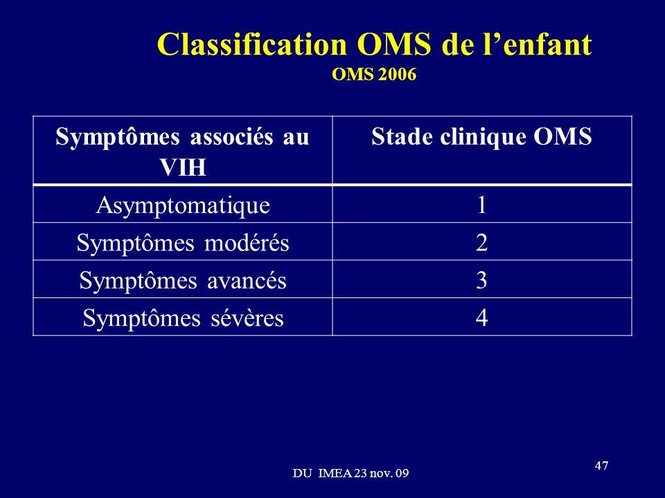 Classification OMS de lenfant OMS 2006 Symptômes associés au VIH Stade clinique OMS Asymptomatique1 Symptômes modérés2 Symptômes avancés3 Symptômes sévères4 DU IMEA 23 nov.