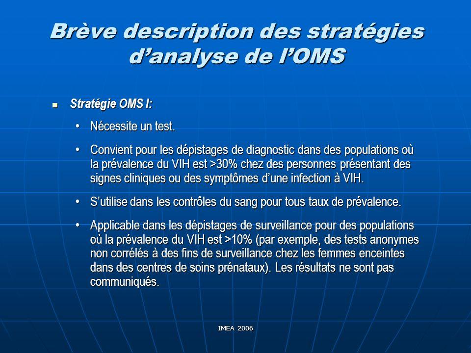 Brève description des stratégies danalyse de lOMS Stratégie OMS I: Stratégie OMS I: Nécessite un test.Nécessite un test. Convient pour les dépistages