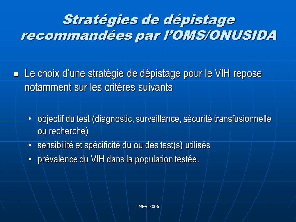 IMEA 2006 Stratégies de dépistage recommandées par lOMS/ONUSIDA Le choix dune stratégie de dépistage pour le VIH repose notamment sur les critères sui