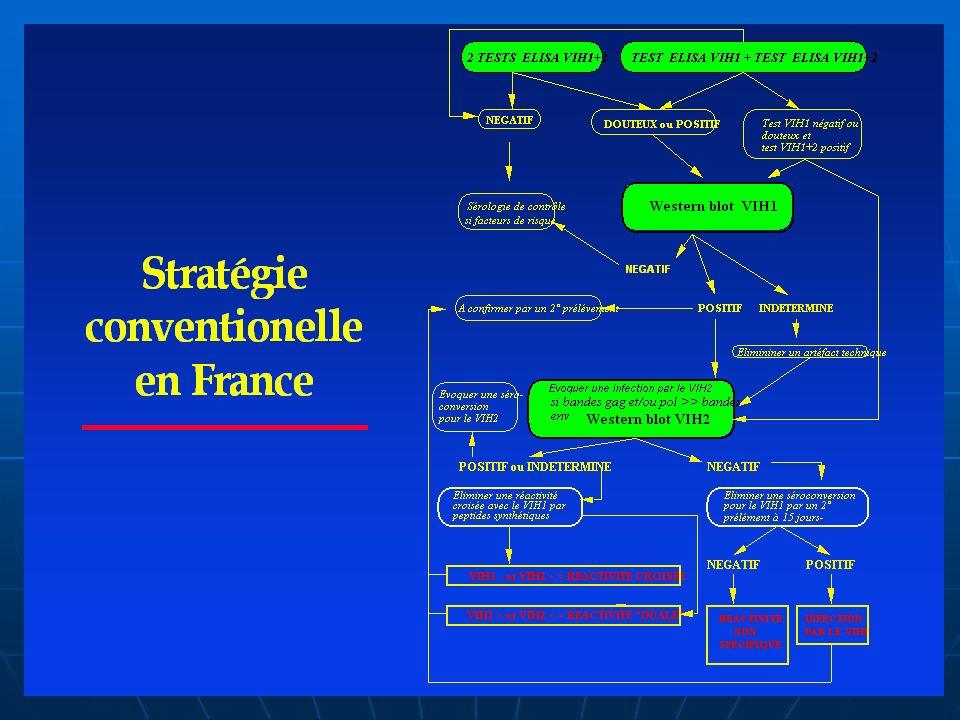 IMEA 2006 Quel cadre donner aux programmes de dépistage et de conseil .