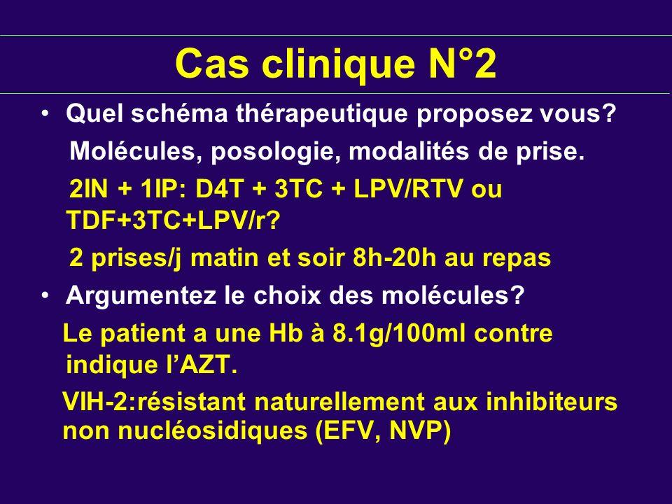 Cas clinique N°2 Quel schéma thérapeutique proposez vous? Molécules, posologie, modalités de prise. 2IN + 1IP: D4T + 3TC + LPV/RTV ou TDF+3TC+LPV/r? 2