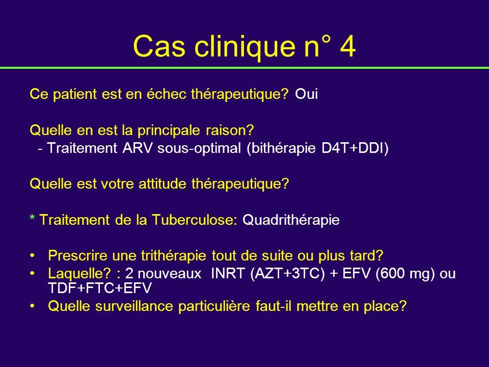 Cas clinique n° 4 Ce patient est en échec thérapeutique? Oui Quelle en est la principale raison? - Traitement ARV sous-optimal (bithérapie D4T+DDI) Qu