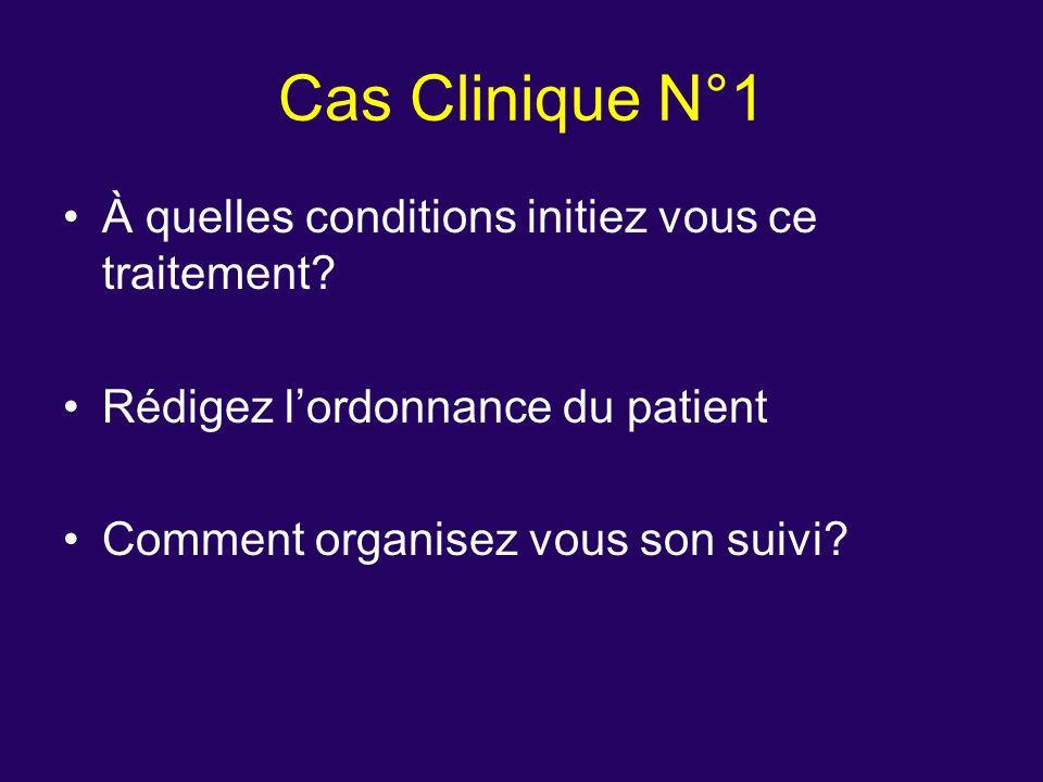 Cas Clinique N°1 À quelles conditions initiez vous ce traitement? Rédigez lordonnance du patient Comment organisez vous son suivi?