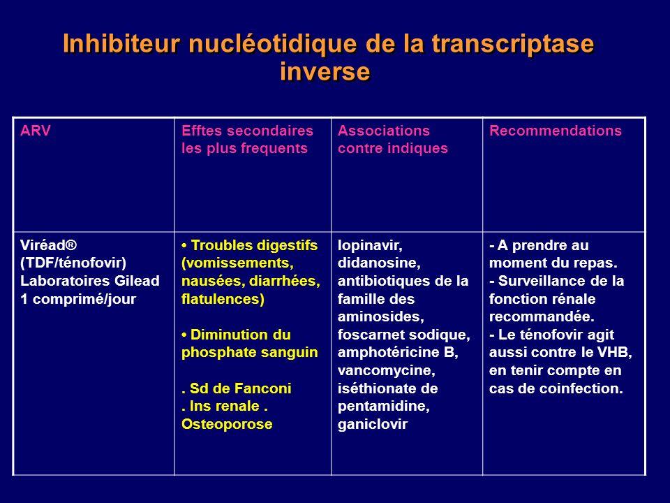 Inhibiteur nucléotidique de la transcriptase inverse ARVEfftes secondaires les plus frequents Associations contre indiques Recommendations Viréad® (TD